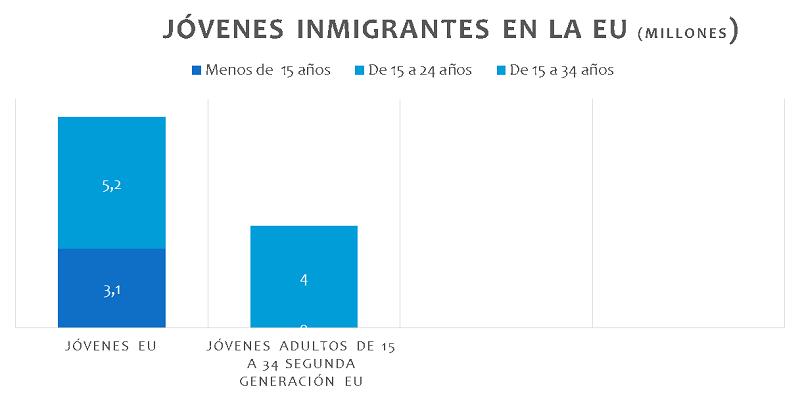 Inmigración_def