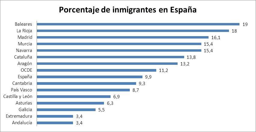 post crm_inmigrantes_1